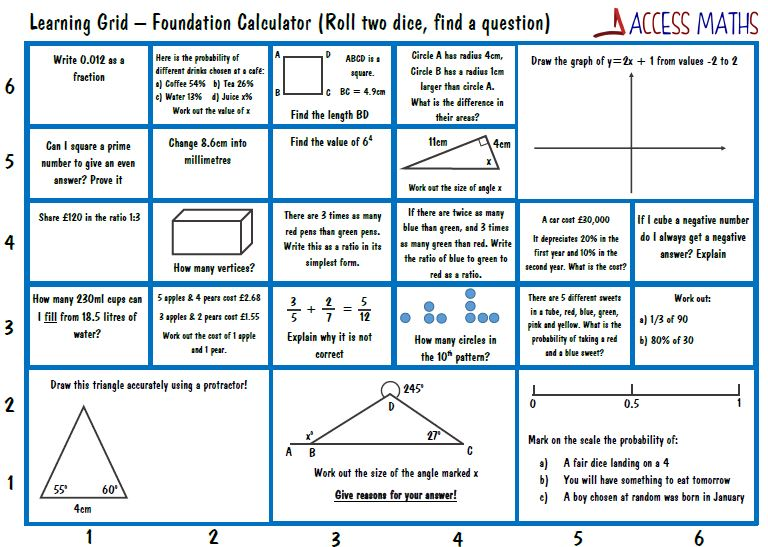 Revision Resources - Access Maths