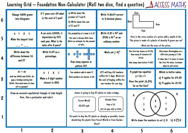 Gcse Math Worksheets Gallery - worksheet for kids in english